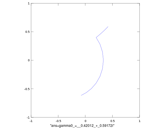 OCTAVE / MATLAB Quick Reference: Admitance Chart